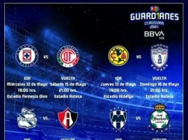 Apostar Cuartos Final Liga MX 2021